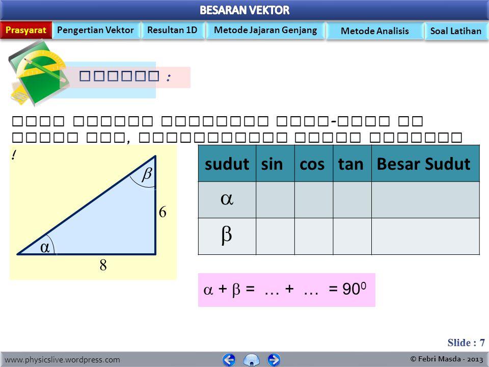   sudut sin cos tan Besar Sudut α  6 8  +  = … + … = 900 Contoh :