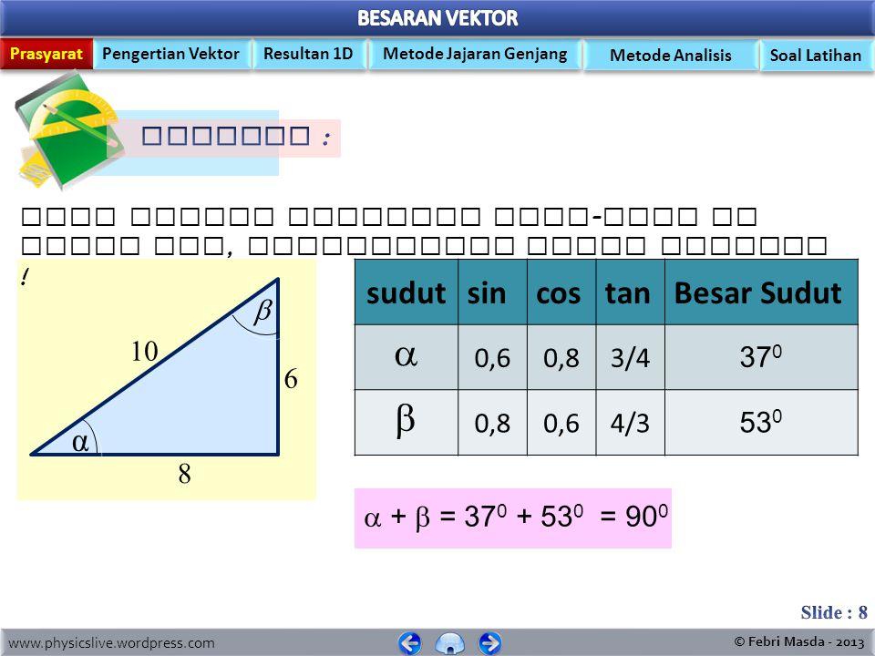   sudut sin cos tan Besar Sudut α 0,6 0,8 3/4 370 4/3 530 8 6  10