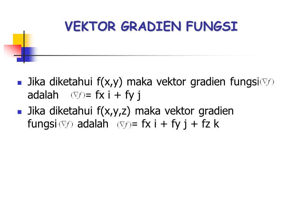 VEKTOR GRADIEN FUNGSI Jika diketahui f(x,y) maka vektor gradien fungsi adalah = fx i + fy j.