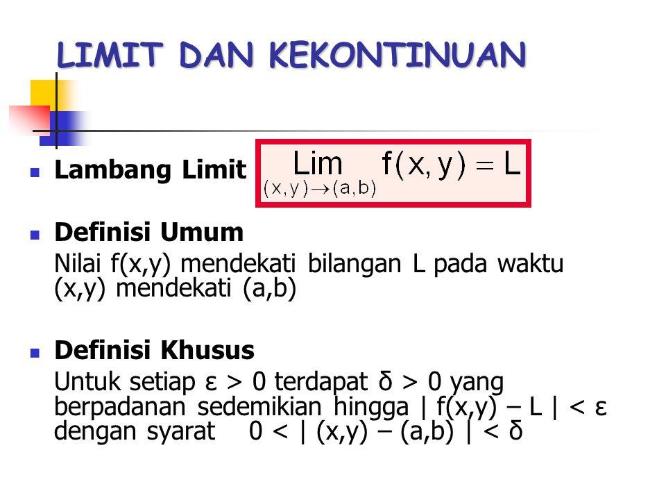 LIMIT DAN KEKONTINUAN Lambang Limit Definisi Umum