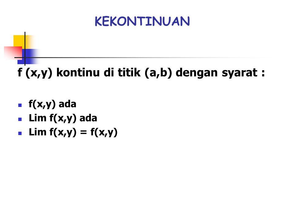 KEKONTINUAN f (x,y) kontinu di titik (a,b) dengan syarat : f(x,y) ada