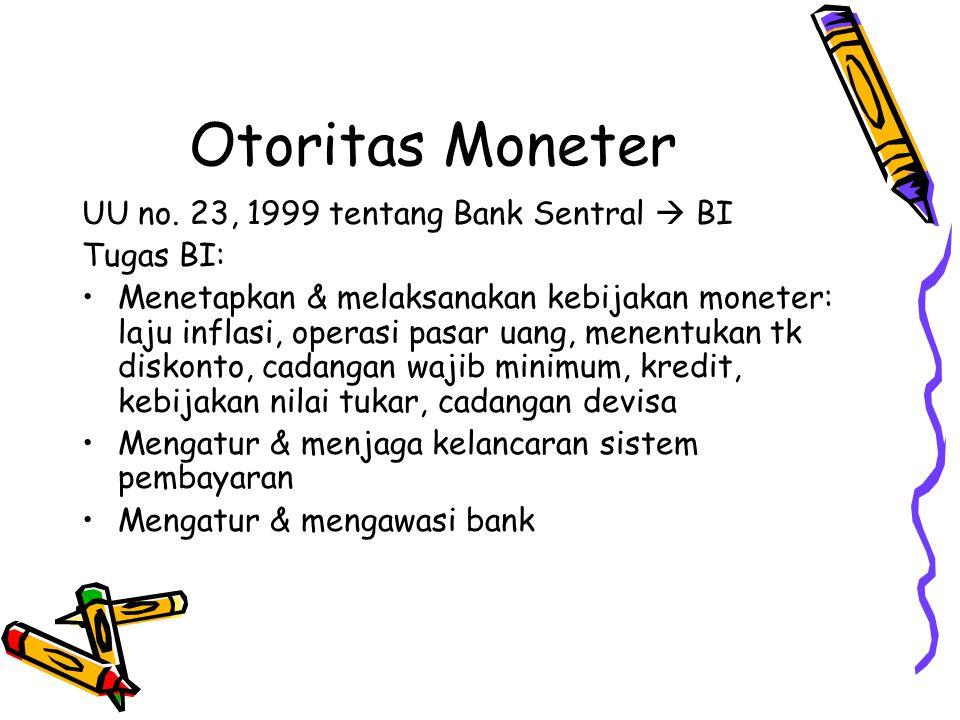 Otoritas Moneter UU no. 23, 1999 tentang Bank Sentral  BI Tugas BI: