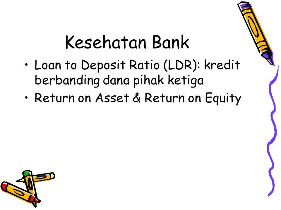 Kesehatan Bank Loan to Deposit Ratio (LDR): kredit berbanding dana pihak ketiga.