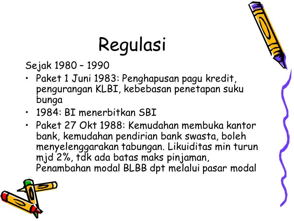 Regulasi Sejak 1980 – 1990. Paket 1 Juni 1983: Penghapusan pagu kredit, pengurangan KLBI, kebebasan penetapan suku bunga.
