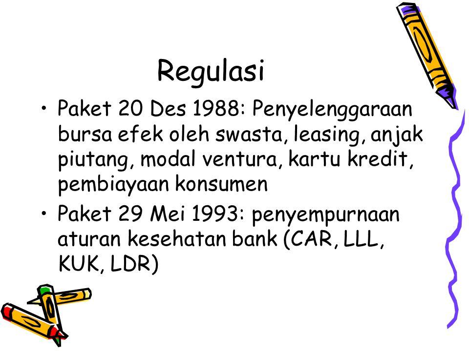 Regulasi Paket 20 Des 1988: Penyelenggaraan bursa efek oleh swasta, leasing, anjak piutang, modal ventura, kartu kredit, pembiayaan konsumen.