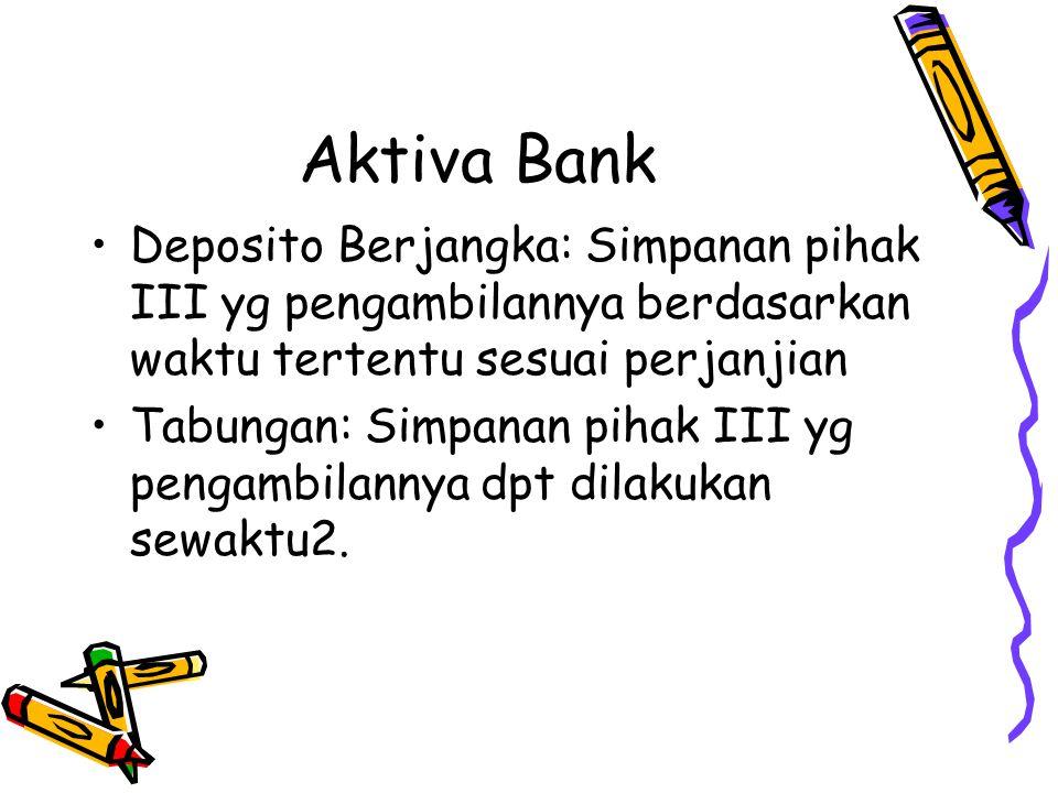 Aktiva Bank Deposito Berjangka: Simpanan pihak III yg pengambilannya berdasarkan waktu tertentu sesuai perjanjian.