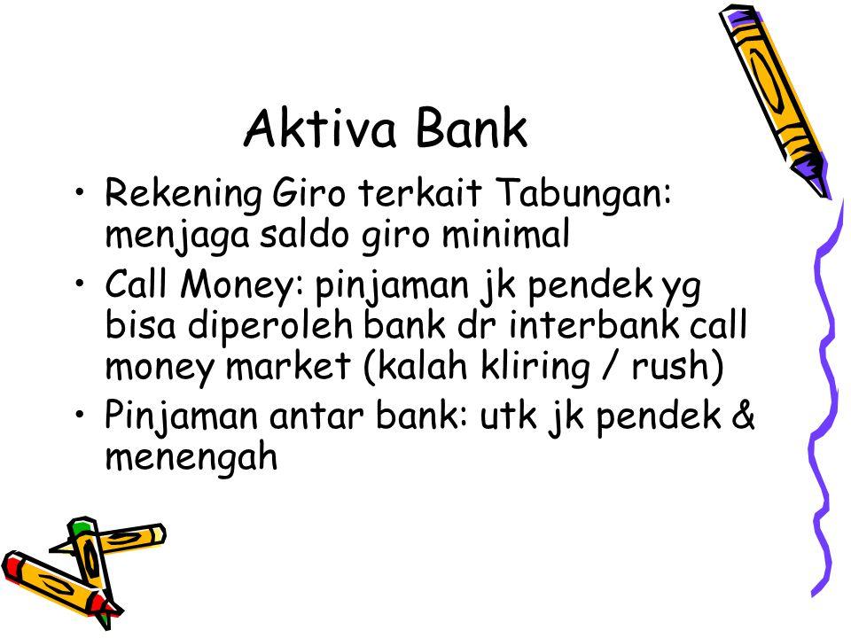 Aktiva Bank Rekening Giro terkait Tabungan: menjaga saldo giro minimal