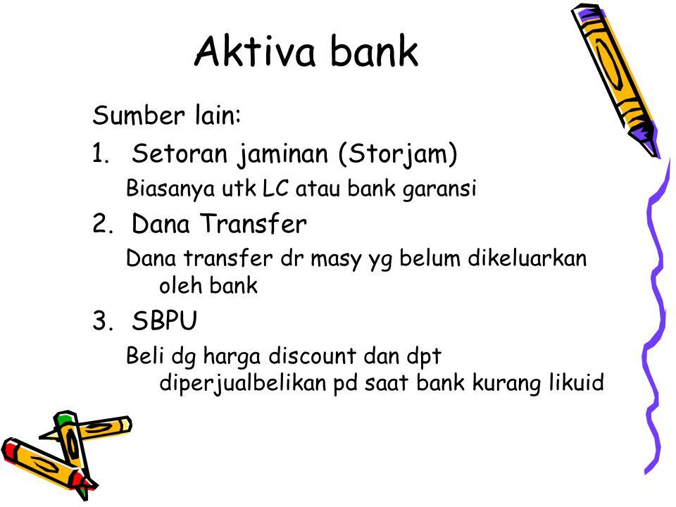 Aktiva bank Sumber lain: Setoran jaminan (Storjam) Dana Transfer SBPU