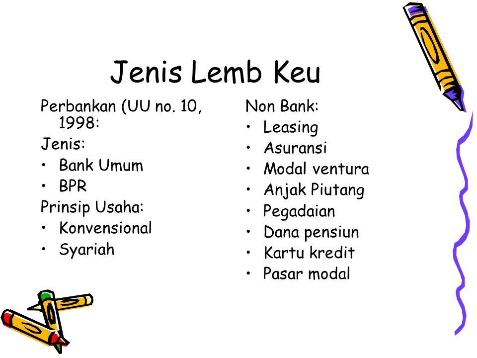 Jenis Lemb Keu Perbankan (UU no. 10, 1998: Jenis: Bank Umum BPR