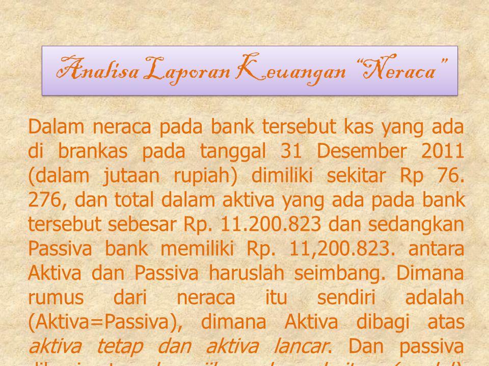 Analisa Laporan Keuangan Neraca