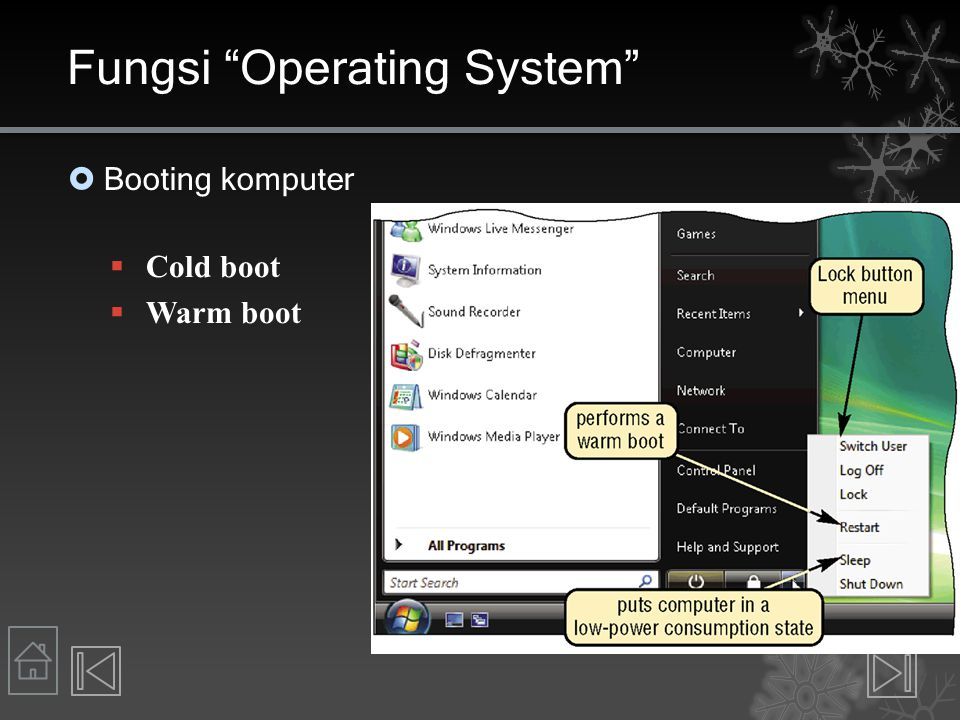 Fungsi Operating System