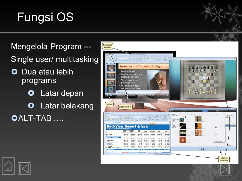 Fungsi OS Mengelola Program --- Single user/ multitasking