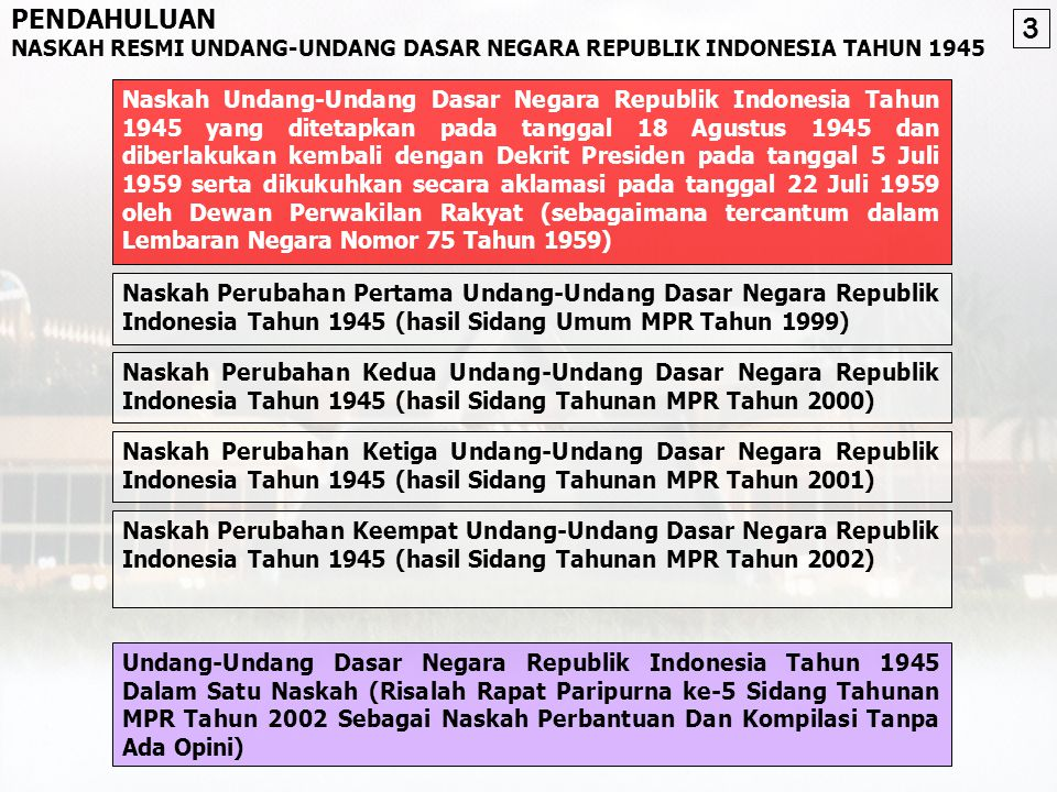 PENDAHULUAN NASKAH RESMI UNDANG-UNDANG DASAR NEGARA REPUBLIK INDONESIA TAHUN 1945. 3.