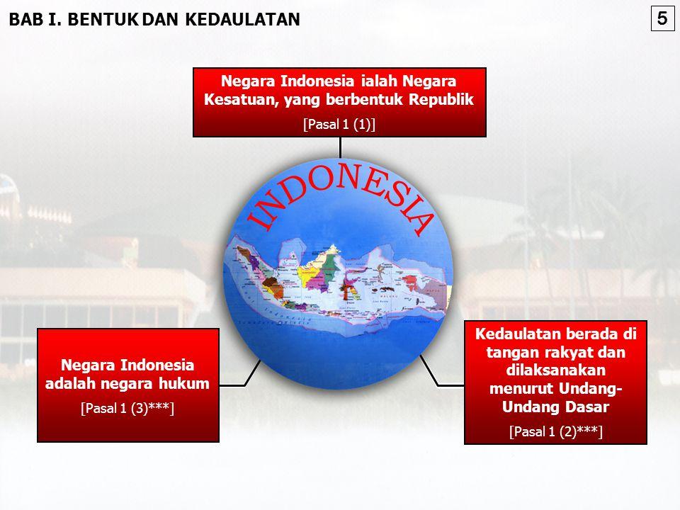5 BAB I. BENTUK DAN KEDAULATAN INDONESIA