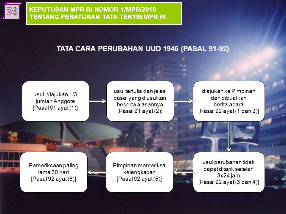 TATA CARA PERUBAHAN UUD 1945 (PASAL 91-92)