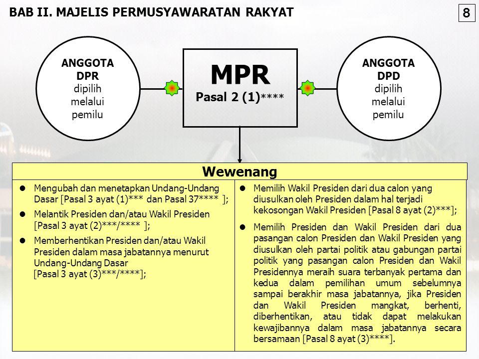 MPR 8 Wewenang Mengubah dan menetapkan Undang-Undang Dasar