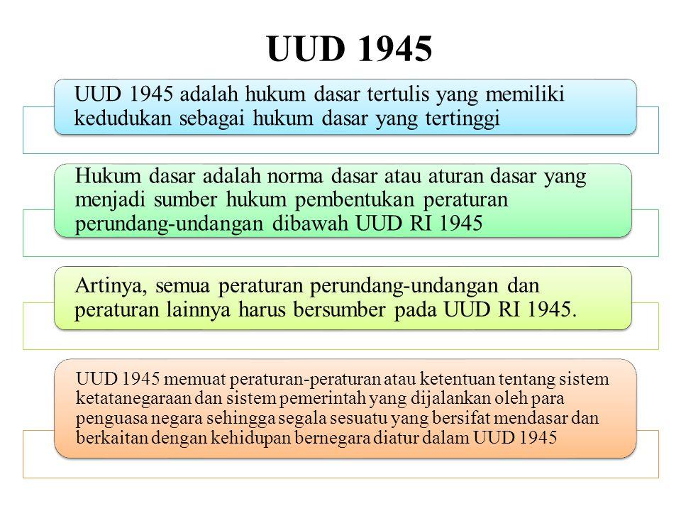 UUD 1945 UUD 1945 adalah hukum dasar tertulis yang memiliki kedudukan sebagai hukum dasar yang tertinggi.