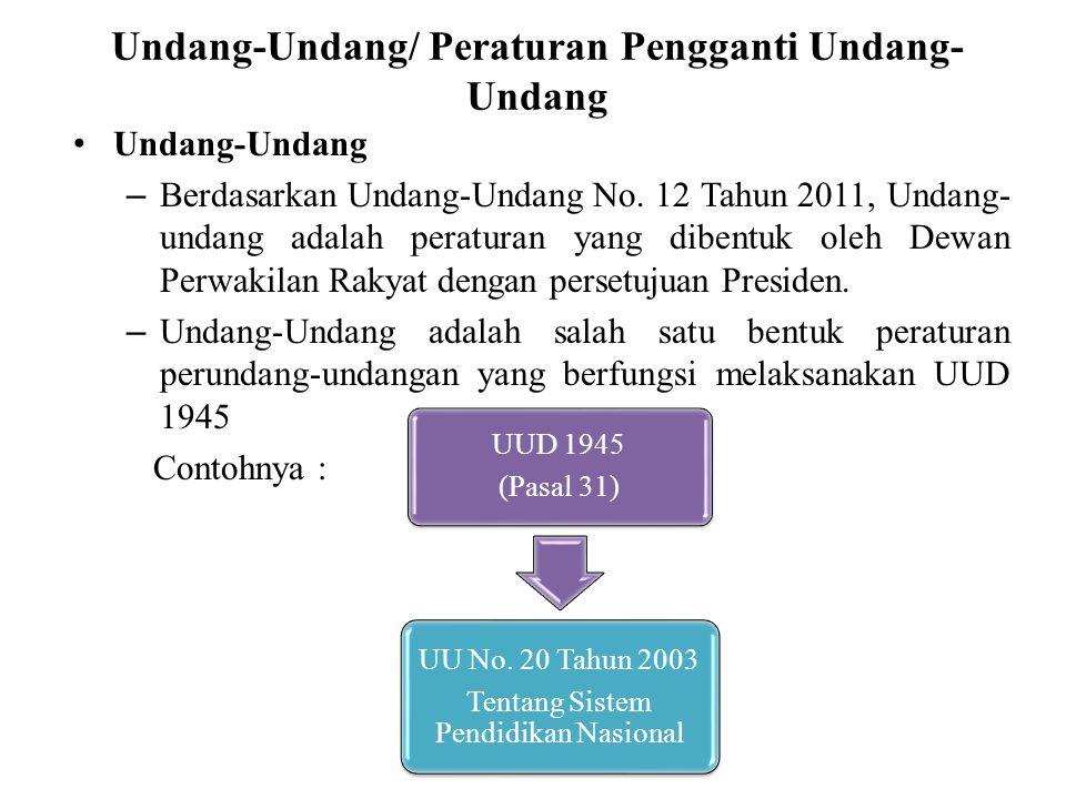 Undang-Undang/ Peraturan Pengganti Undang-Undang