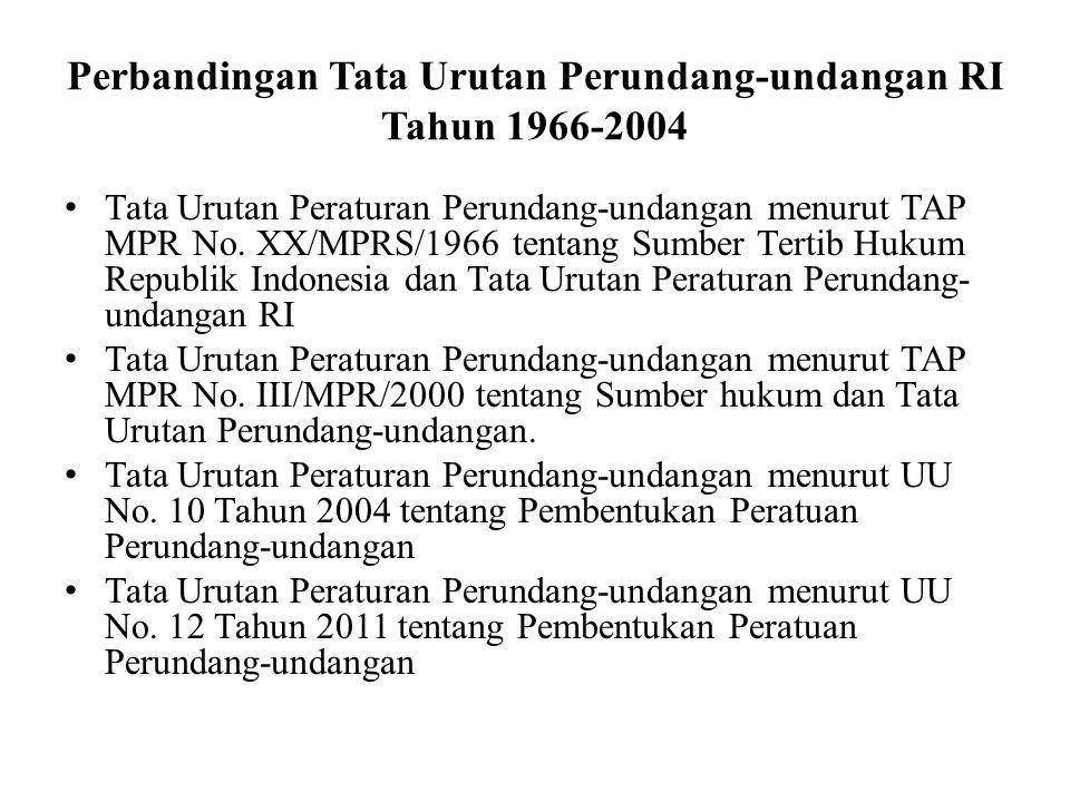 Perbandingan Tata Urutan Perundang-undangan RI Tahun 1966-2004