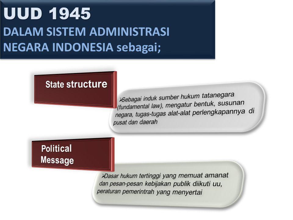 UUD 1945 DALAM SISTEM ADMINISTRASI NEGARA INDONESIA sebagai;