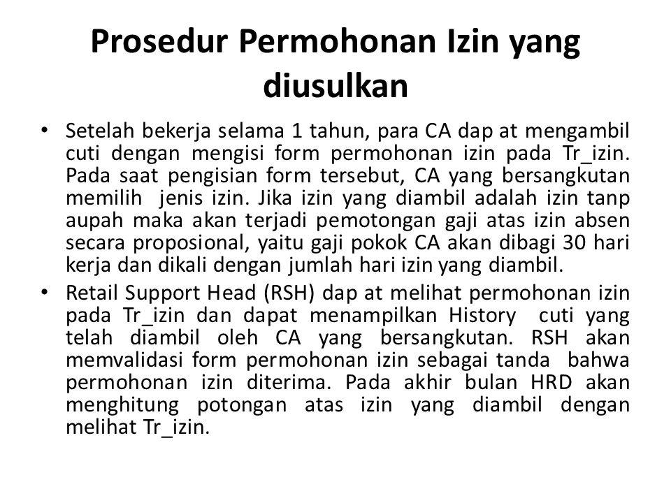Prosedur Permohonan Izin yang diusulkan