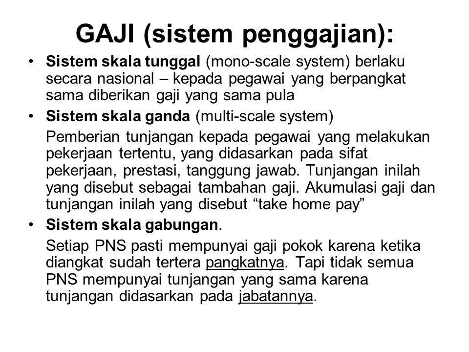 GAJI (sistem penggajian):