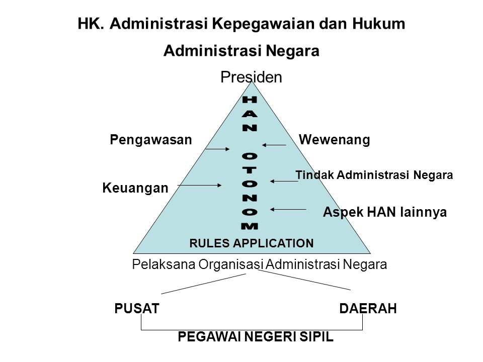 HK. Administrasi Kepegawaian dan Hukum Administrasi Negara