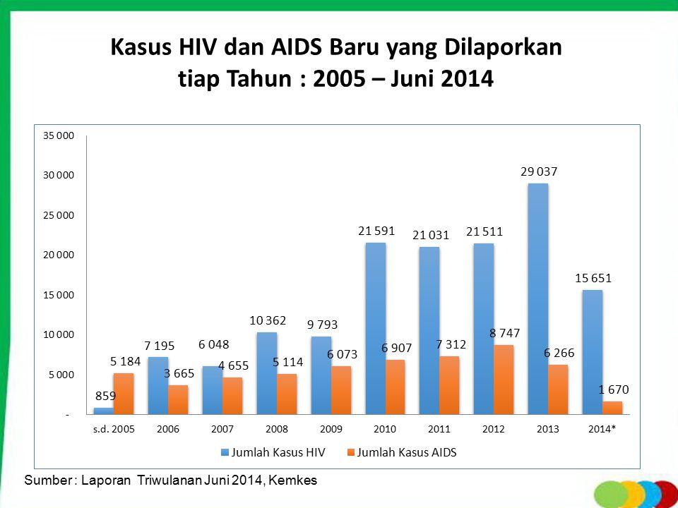 Kasus HIV dan AIDS Baru yang Dilaporkan tiap Tahun : 2005 – Juni 2014