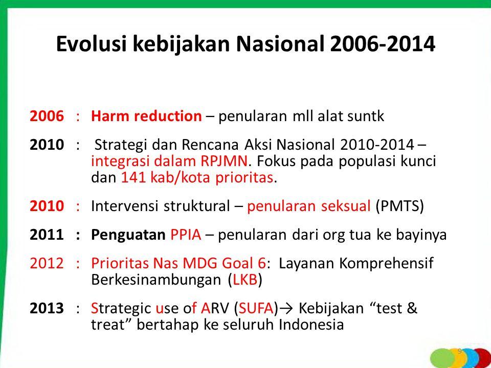 Evolusi kebijakan Nasional 2006-2014