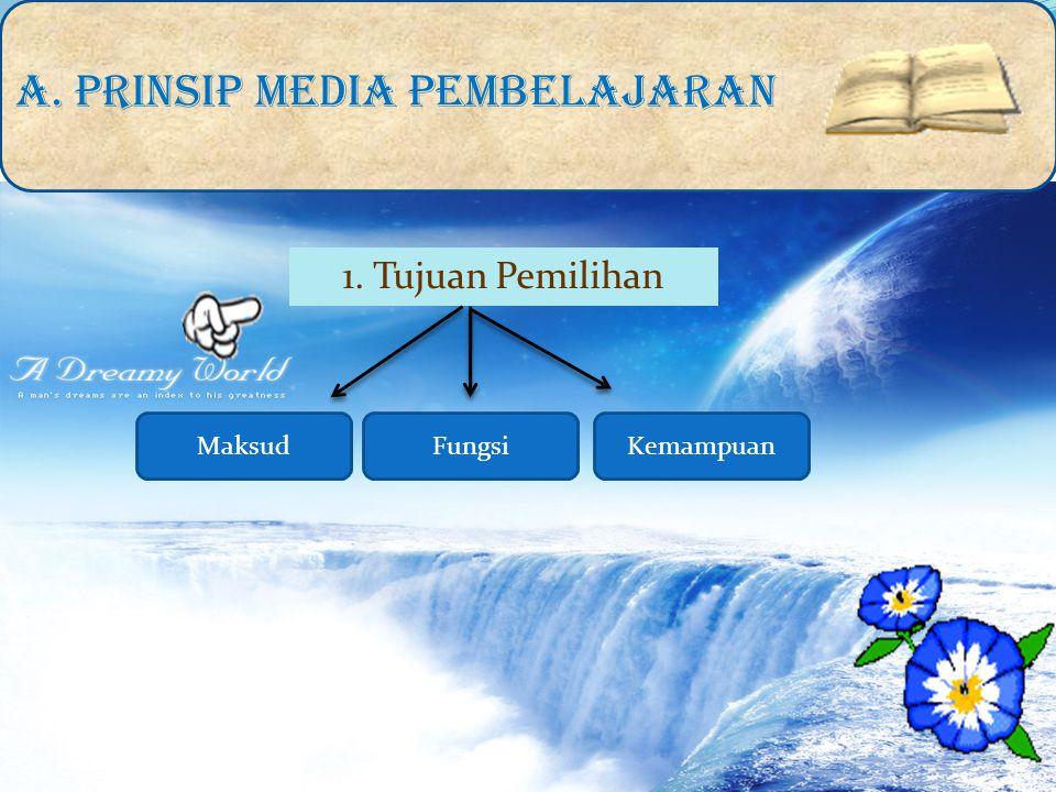 A. PRINSIP MEDIA PEMBELAJARAN