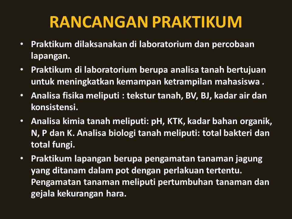 RANCANGAN PRAKTIKUM Praktikum dilaksanakan di laboratorium dan percobaan lapangan.