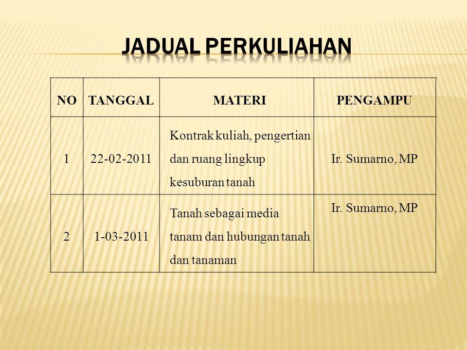 JADUAL PERKULIAHAN NO TANGGAL MATERI PENGAMPU 1 22-02-2011