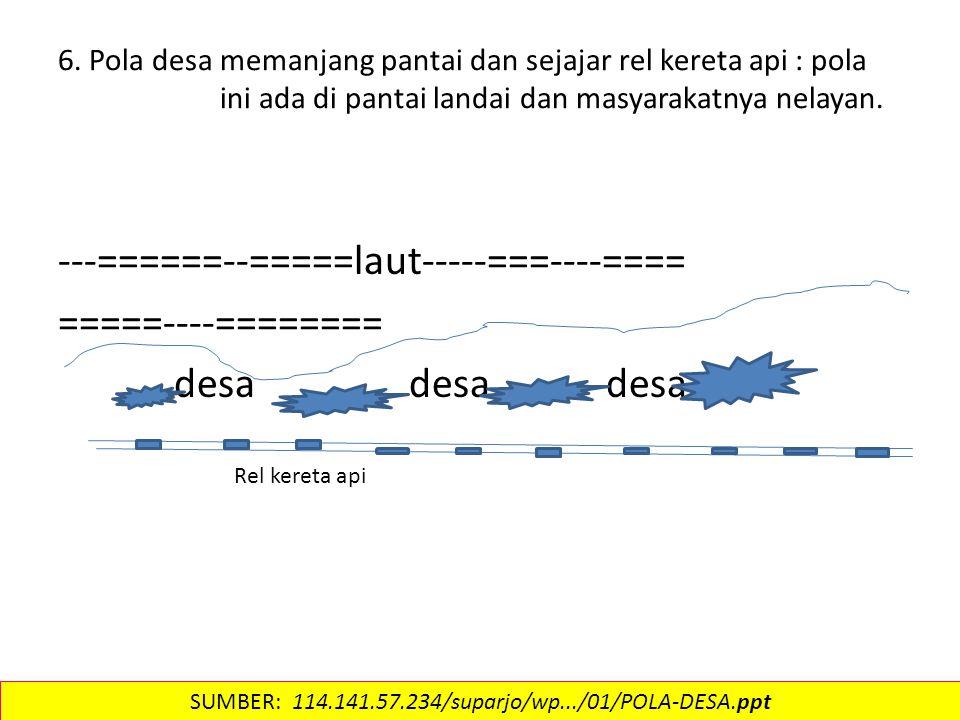 SUMBER: 114.141.57.234/suparjo/wp.../01/POLA-DESA.ppt