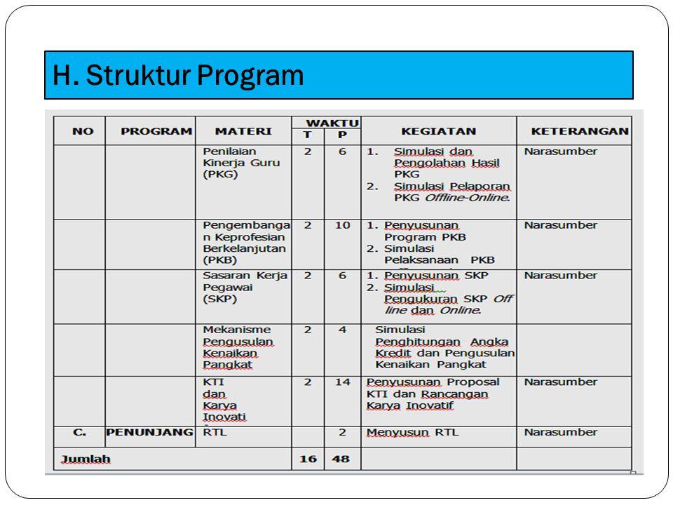 H. Struktur Program