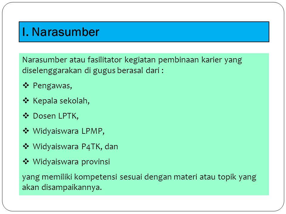 I. Narasumber Narasumber atau fasilitator kegiatan pembinaan karier yang diselenggarakan di gugus berasal dari :