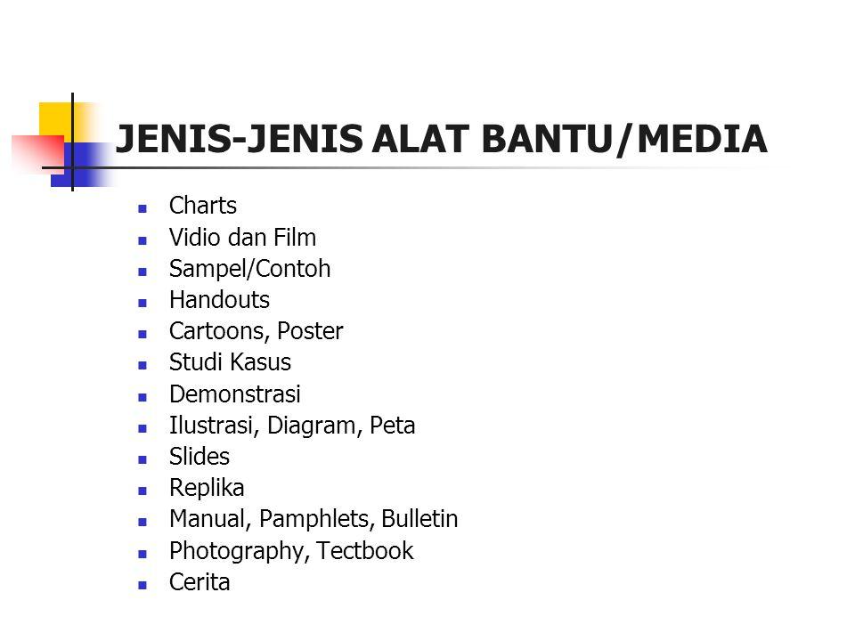 JENIS-JENIS ALAT BANTU/MEDIA