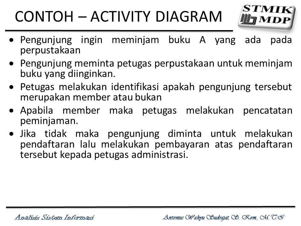 CONTOH – ACTIVITY DIAGRAM