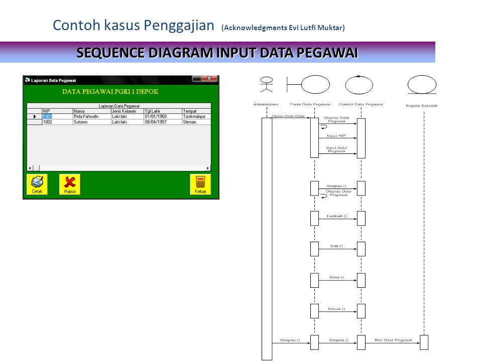 SEQUENCE DIAGRAM INPUT DATA PEGAWAI
