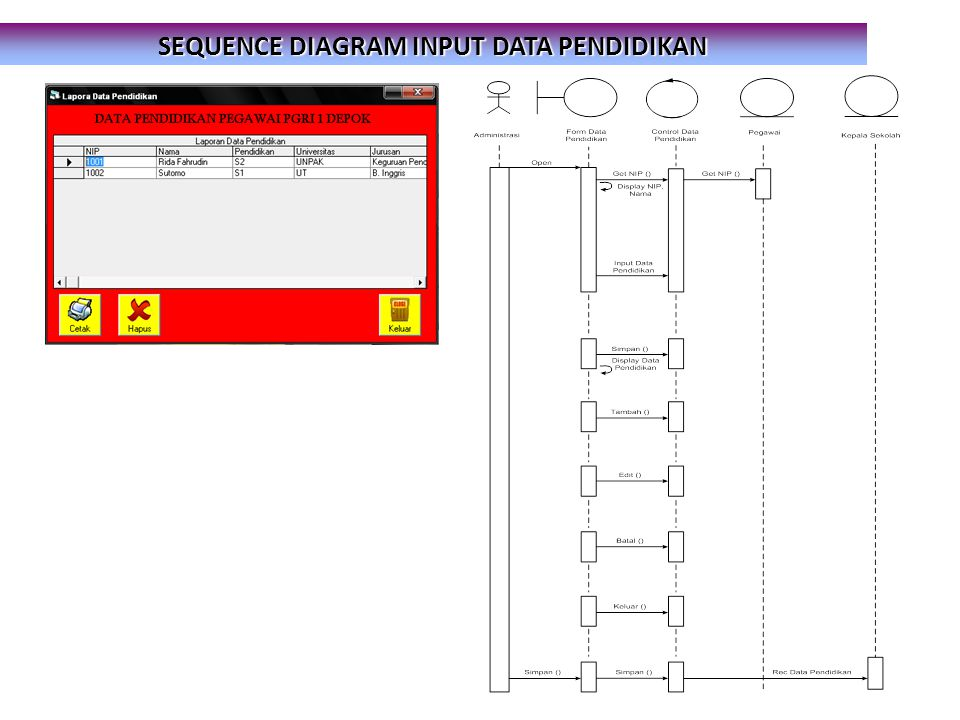 SEQUENCE DIAGRAM INPUT DATA PENDIDIKAN