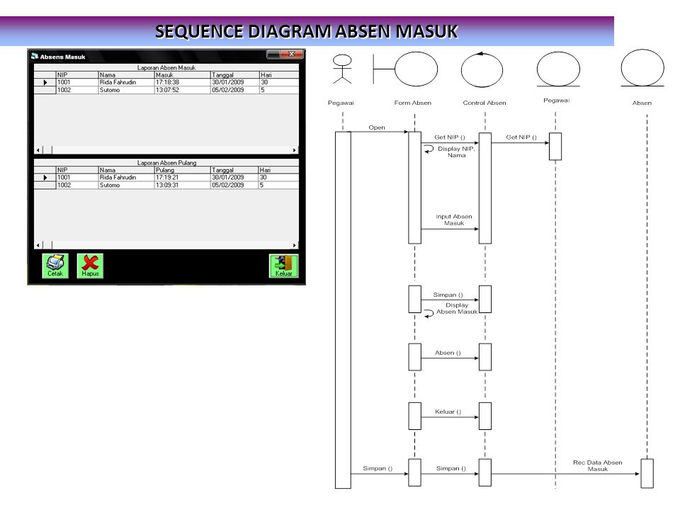 SEQUENCE DIAGRAM ABSEN MASUK