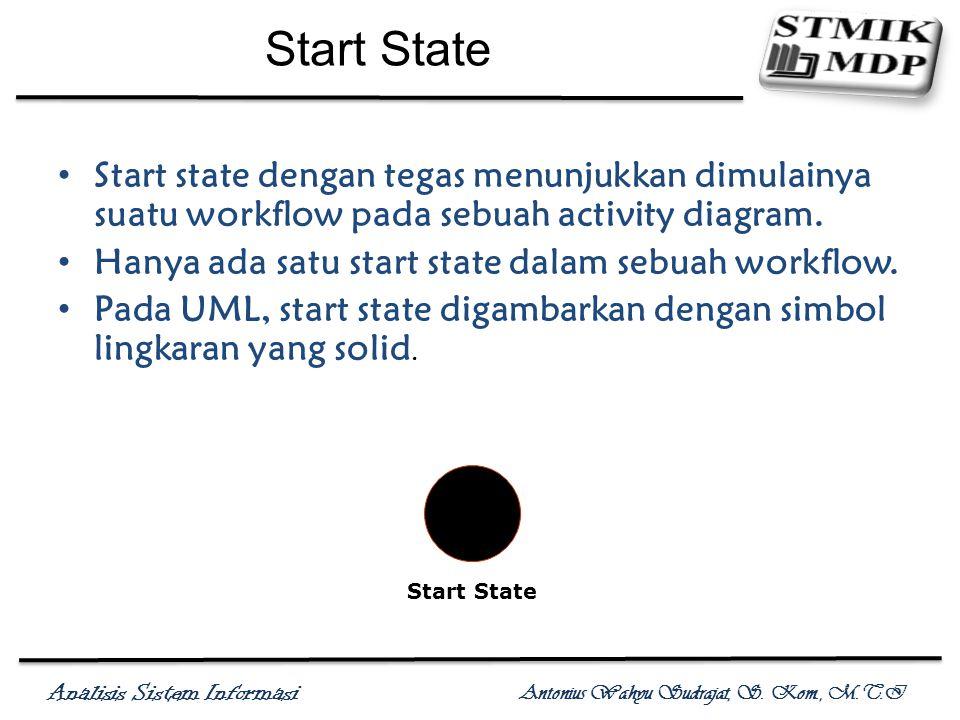 Start State Start state dengan tegas menunjukkan dimulainya suatu workflow pada sebuah activity diagram.