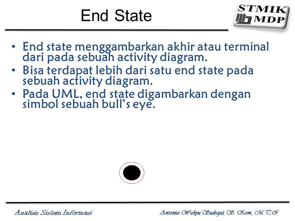 End State End state menggambarkan akhir atau terminal dari pada sebuah activity diagram.