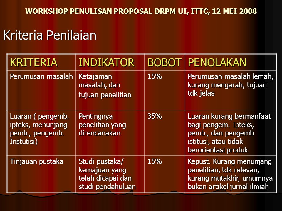 WORKSHOP PENULISAN PROPOSAL DRPM UI, ITTC, 12 MEI 2008