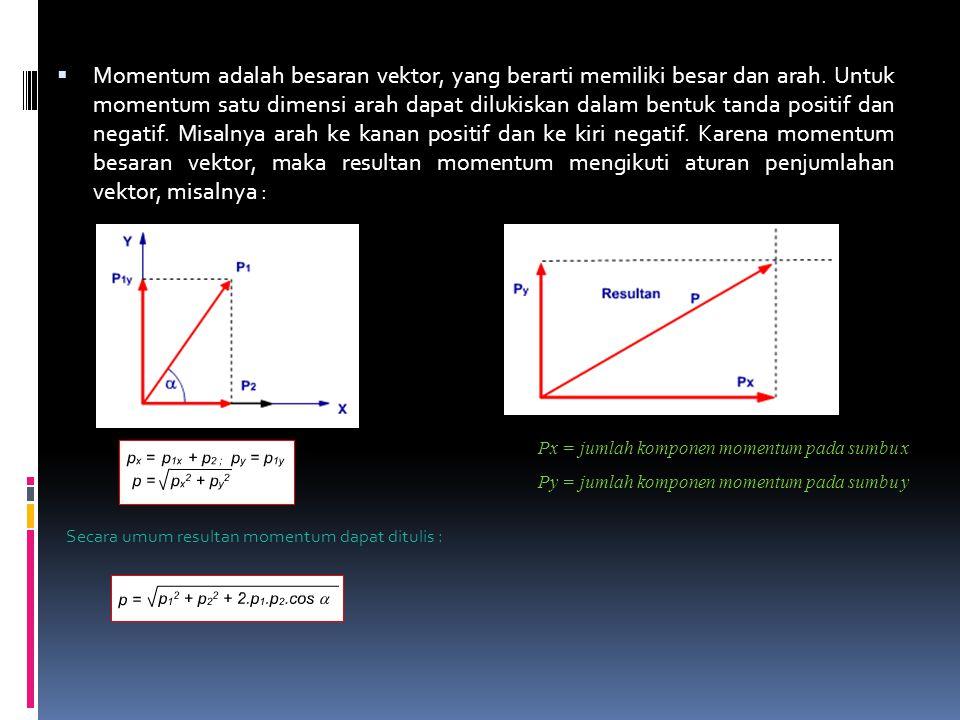 Momentum adalah besaran vektor, yang berarti memiliki besar dan arah