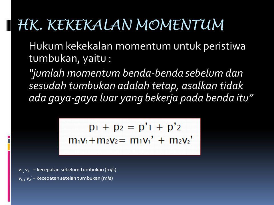 HK. KEKEKALAN MOMENTUM Hukum kekekalan momentum untuk peristiwa tumbukan, yaitu :