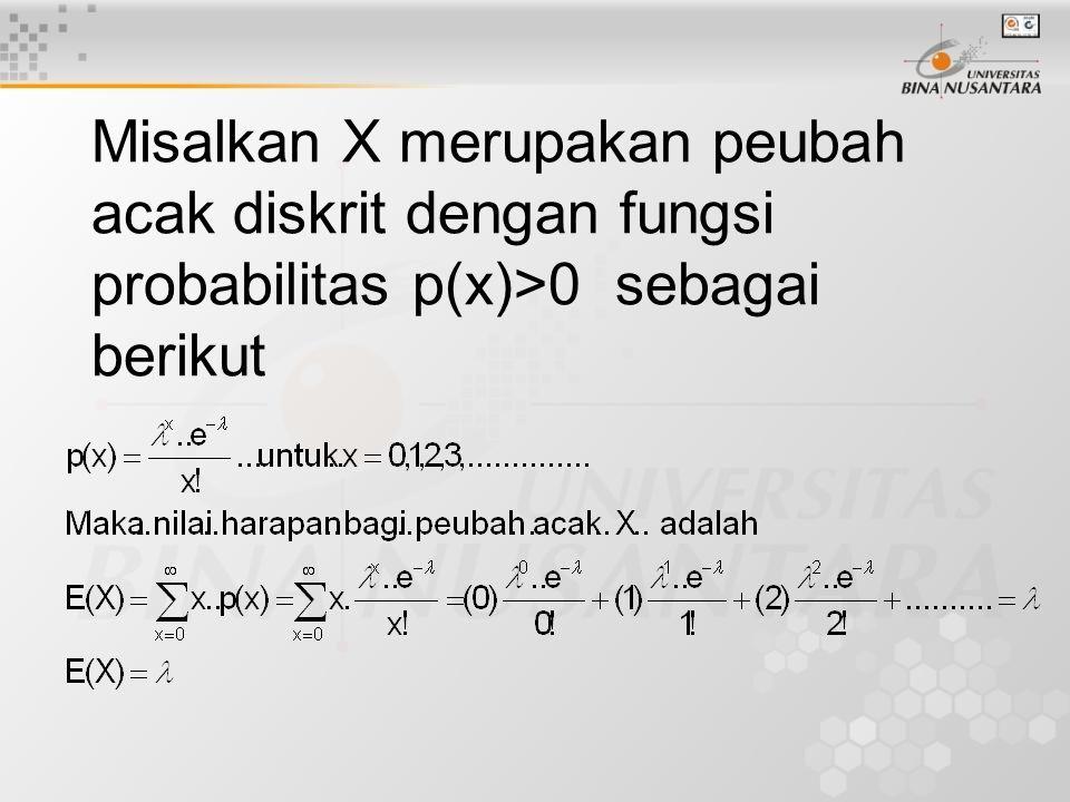 Misalkan X merupakan peubah acak diskrit dengan fungsi probabilitas p(x)>0 sebagai berikut