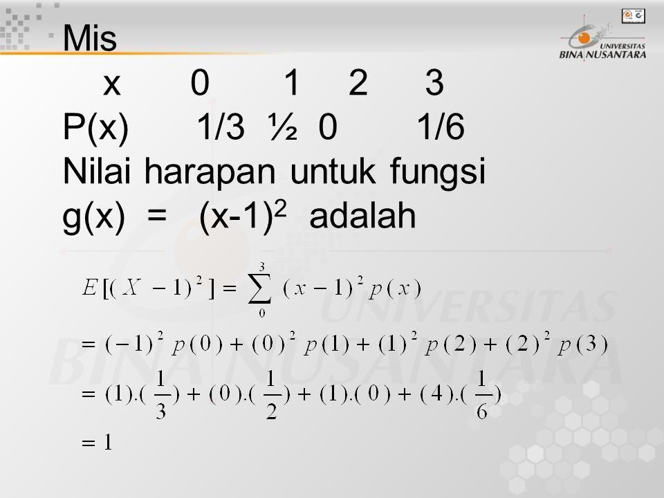 Mis x 0 1 2 3 P(x) 1/3 ½ 0 1/6 Nilai harapan untuk fungsi g(x) = (x-1)2 adalah