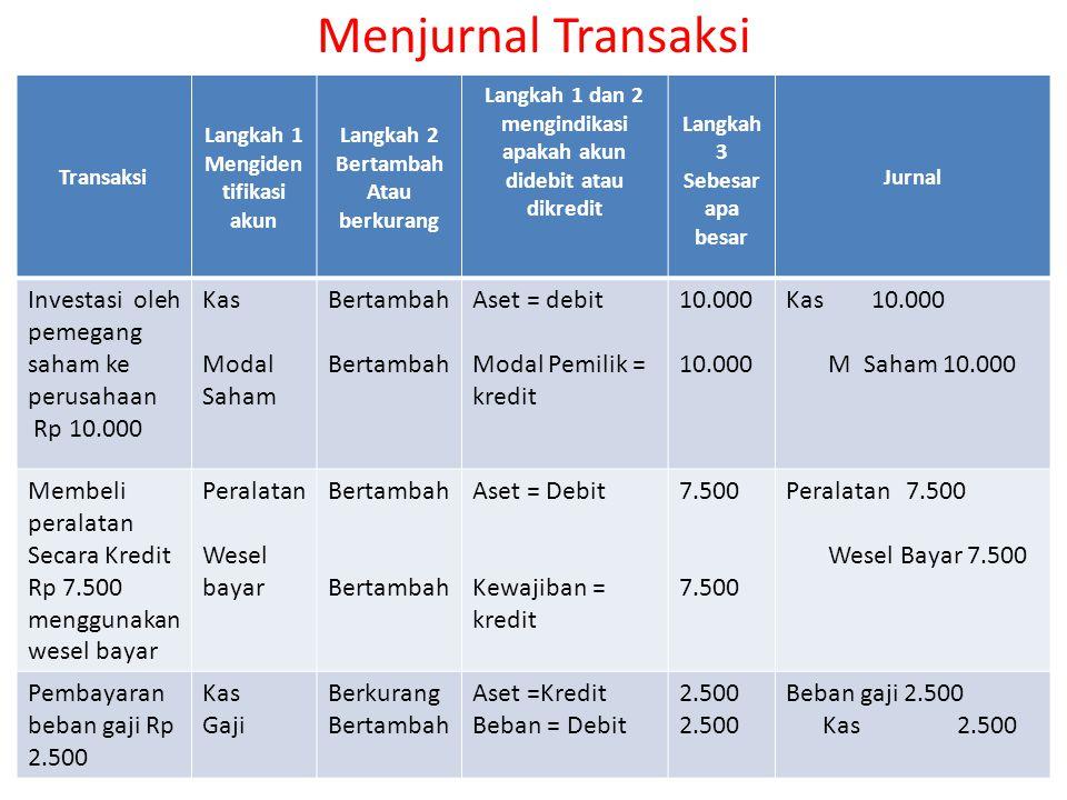 Menjurnal Transaksi Investasi oleh pemegang saham ke perusahaan
