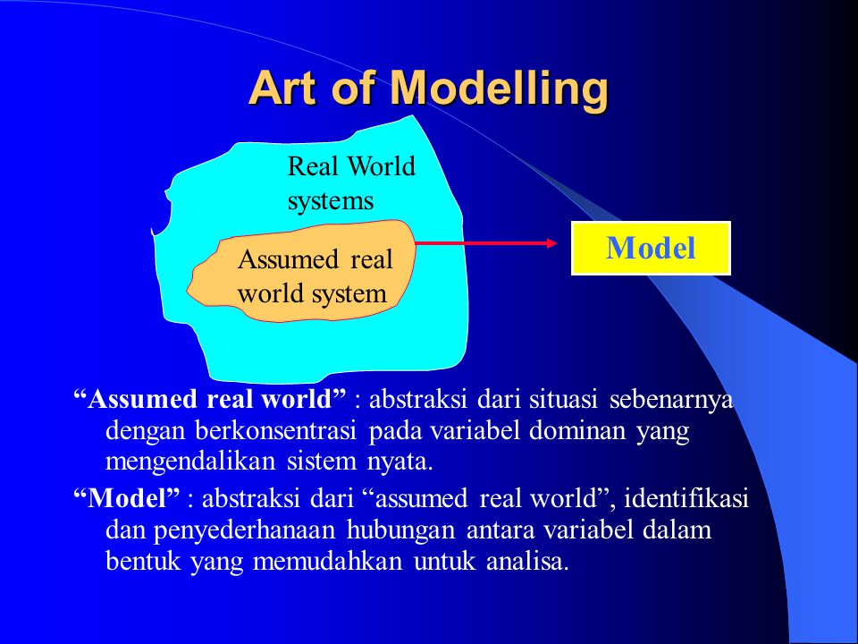 Art of Modelling Model Real World systems Assumed real world system