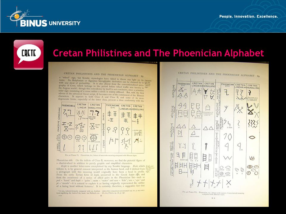 Cretan Philistines and The Phoenician Alphabet